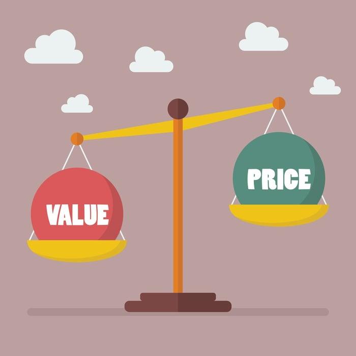 CCM-value-based-pricing.jpg