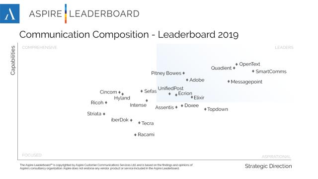 Aspire-2019-CCM-Leaderboard